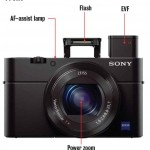 The minimalistic Sony RX100 III has a slight ridge for better support while gripping the camera. The bigger lens has made the camera more difficult to hold. The Customisable Ring around the lens can be set to adjust essential shooting parameters.